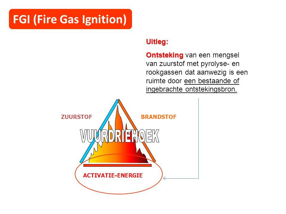 FGI (Fire Gas Ignition) ZUURSTOFBRANDSTOF ACTIVATIE-ENERGIE Uitleg: Ontsteking Ontsteking van een mengsel van zuurstof met pyrolyse- en rookgassen dat aanwezig is een ruimte door een bestaande of ingebrachte ontstekingsbron.