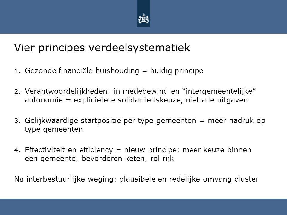 """Vier principes verdeelsystematiek 1. Gezonde financiële huishouding = huidig principe 2. Verantwoordelijkheden: in medebewind en """"intergemeentelijke"""""""