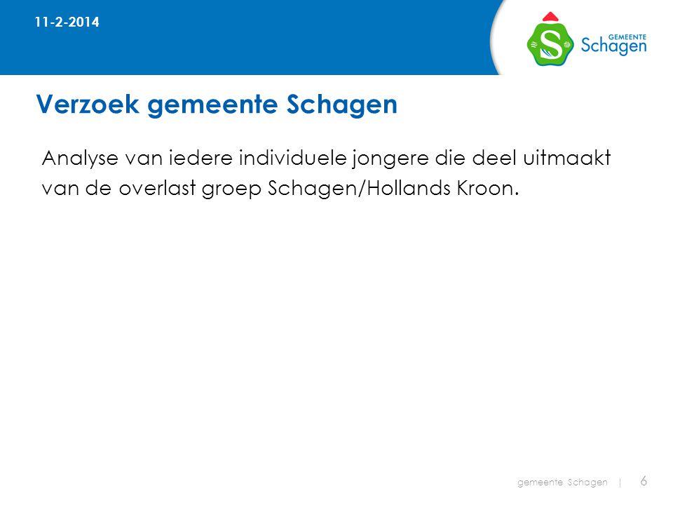 Verzoek gemeente Schagen Analyse van iedere individuele jongere die deel uitmaakt van de overlast groep Schagen/Hollands Kroon.