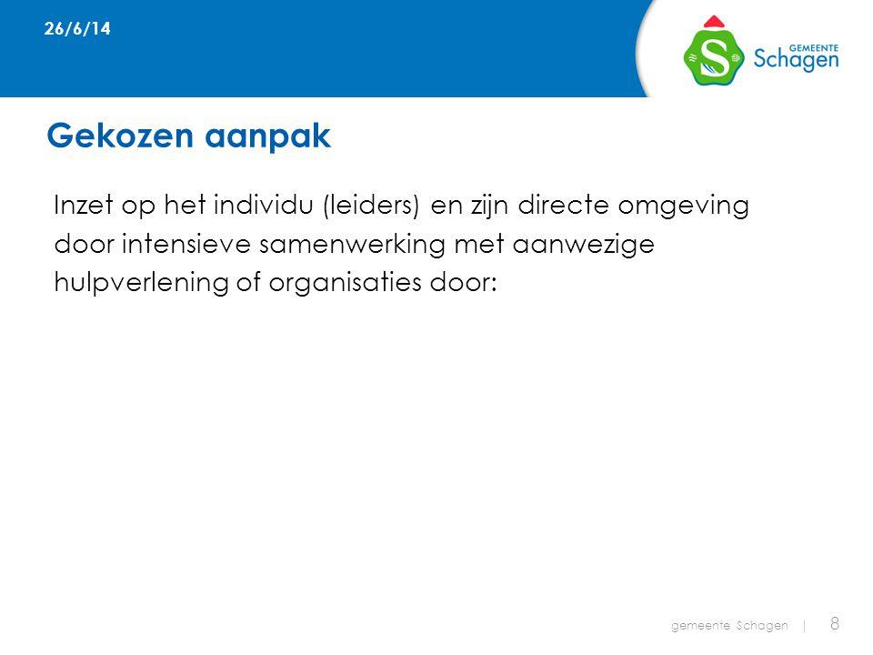 Samenwerking Centrum Jeugd & Gezin – Kern8 gemeente Schagen   19 - Signalen - Acties: - Ondersteuning - Leefwereld jongeren - Zelfredzaamheid - Buddy - Eigenwaarde - De loskoppeling 11-2-2014