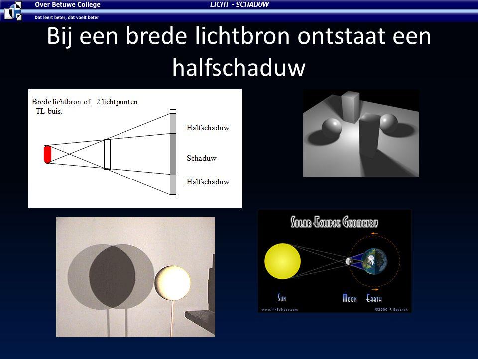 Bij een brede lichtbron ontstaat een halfschaduw LICHT - SCHADUW