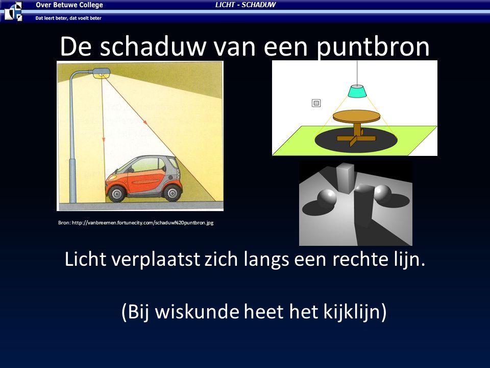 De schaduw van een puntbron Licht verplaatst zich langs een rechte lijn. (Bij wiskunde heet het kijklijn) LICHT - SCHADUW Bron: http://vanbreemen.fort