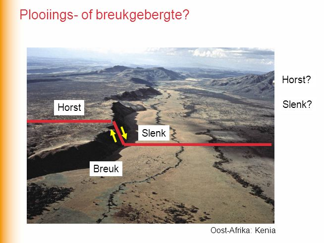 Horst? Slenk? Horst Slenk Breuk Oost-Afrika: Kenia Plooiings- of breukgebergte?