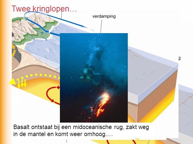 Basalt ontstaat bij een midoceanische rug, zakt weg in de mantel en komt weer omhoog…. Twee kringlopen…