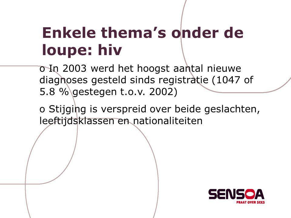 Enkele thema's onder de loupe: hiv o In 2003 werd het hoogst aantal nieuwe diagnoses gesteld sinds registratie (1047 of 5.8 % gestegen t.o.v. 2002) o