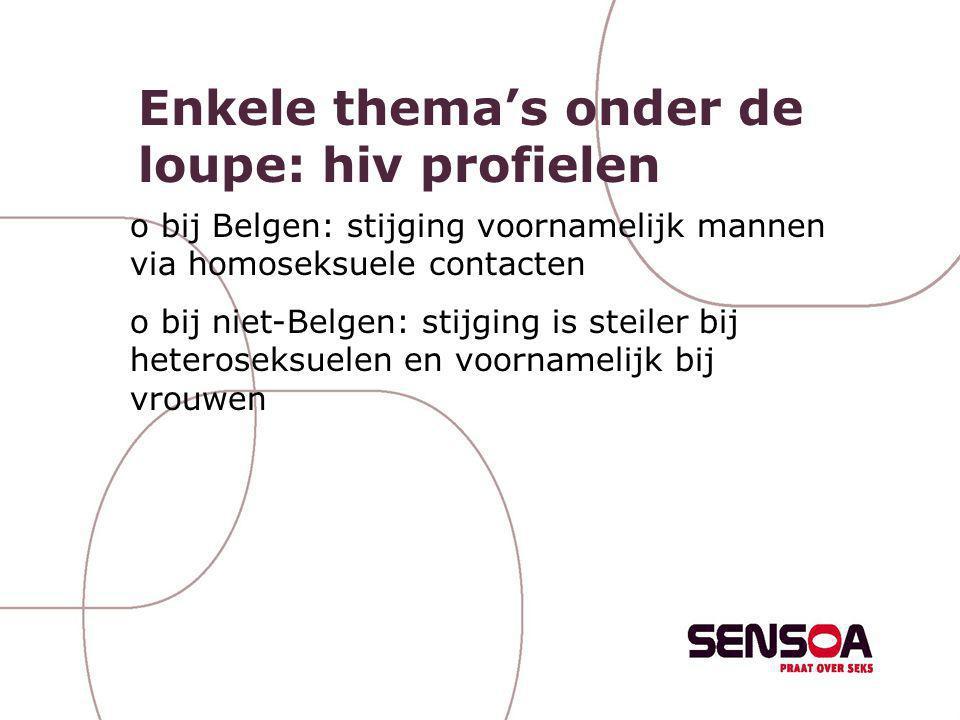 Enkele thema's onder de loupe: hiv profielen o bij Belgen: stijging voornamelijk mannen via homoseksuele contacten o bij niet-Belgen: stijging is stei