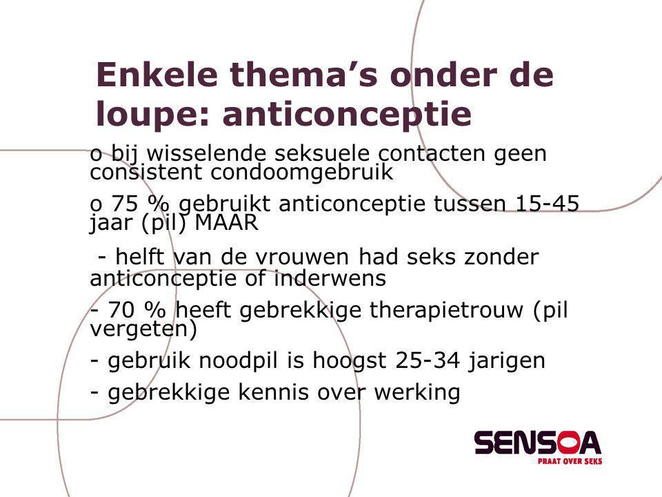Enkele thema's onder de loupe: anticonceptie o bij wisselende seksuele contacten geen consistent condoomgebruik o 75 % gebruikt anticonceptie tussen 1
