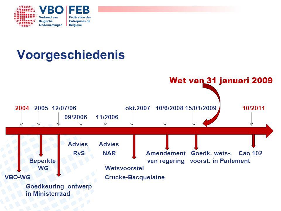 Voorgeschiedenis Wet van 31 januari 2009 2004 2005 12/07/06 okt.2007 10/6/2008 15/01/2009 10/2011 09/2006 11/2006 Advies Advies RvS NAR Amendement Goe