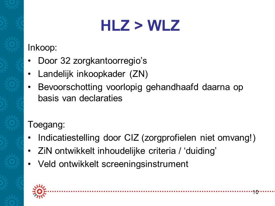 HLZ > WLZ Inkoop: •Door 32 zorgkantoorregio's •Landelijk inkoopkader (ZN) •Bevoorschotting voorlopig gehandhaafd daarna op basis van declaraties Toega