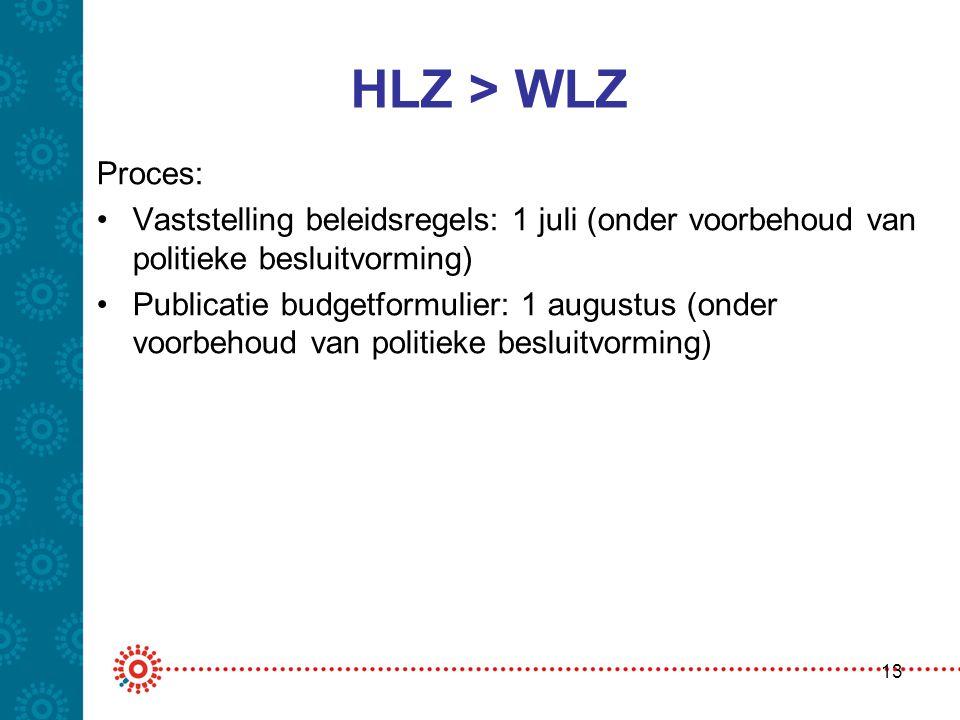 HLZ > WLZ Proces: •Vaststelling beleidsregels: 1 juli (onder voorbehoud van politieke besluitvorming) •Publicatie budgetformulier: 1 augustus (onder v