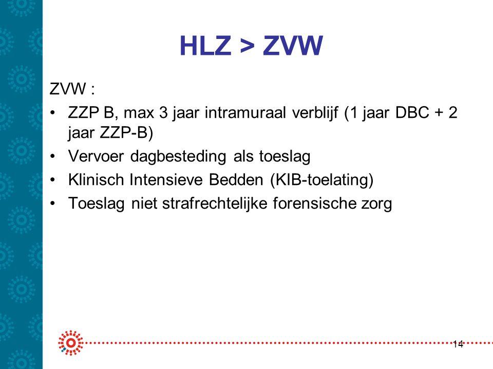 HLZ > ZVW ZVW : •ZZP B, max 3 jaar intramuraal verblijf (1 jaar DBC + 2 jaar ZZP-B) •Vervoer dagbesteding als toeslag •Klinisch Intensieve Bedden (KIB