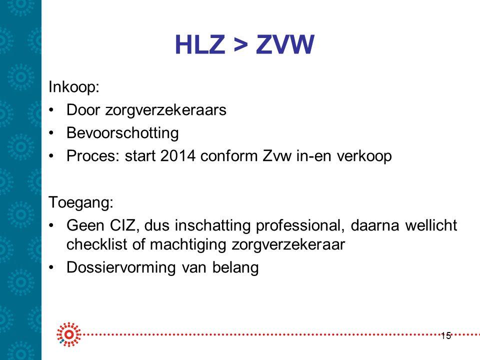 HLZ > ZVW Inkoop: •Door zorgverzekeraars •Bevoorschotting •Proces: start 2014 conform Zvw in-en verkoop Toegang: •Geen CIZ, dus inschatting profession