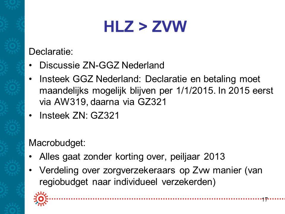 HLZ > ZVW Declaratie: •Discussie ZN-GGZ Nederland •Insteek GGZ Nederland: Declaratie en betaling moet maandelijks mogelijk blijven per 1/1/2015. In 20