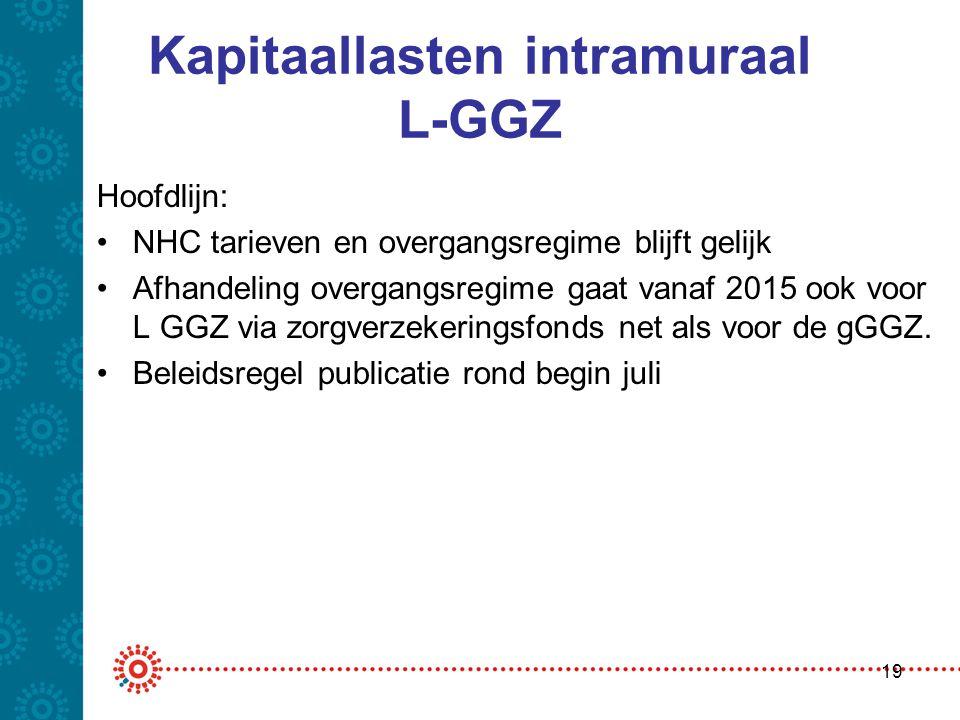 Kapitaallasten intramuraal L-GGZ Hoofdlijn: •NHC tarieven en overgangsregime blijft gelijk •Afhandeling overgangsregime gaat vanaf 2015 ook voor L GGZ