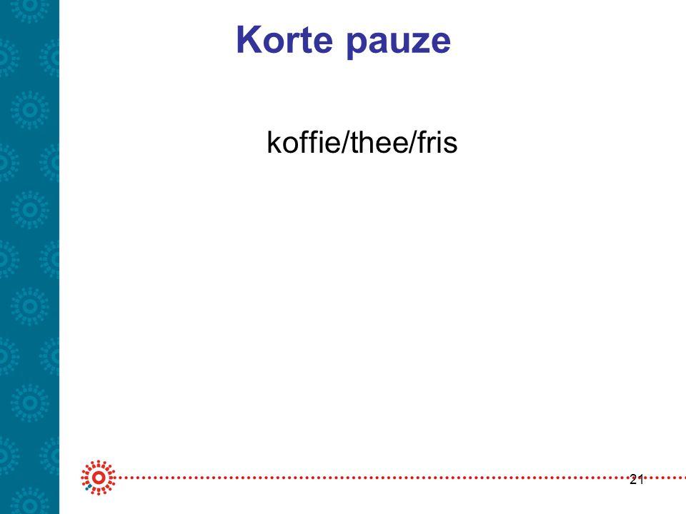 Korte pauze koffie/thee/fris 21