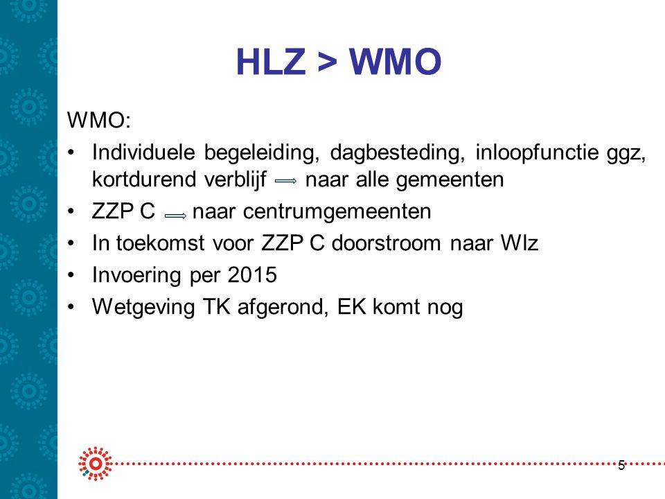 HLZ > WMO WMO: •Individuele begeleiding, dagbesteding, inloopfunctie ggz, kortdurend verblijf naar alle gemeenten •ZZP C naar centrumgemeenten •In toe