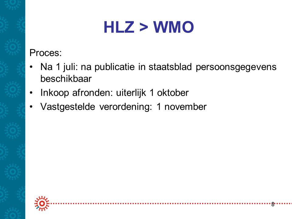 HLZ > WMO Proces: •Na 1 juli: na publicatie in staatsblad persoonsgegevens beschikbaar •Inkoop afronden: uiterlijk 1 oktober •Vastgestelde verordening
