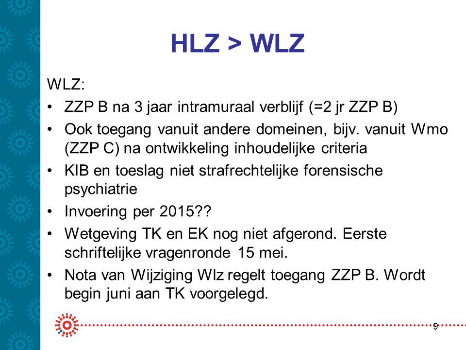 HLZ > WLZ WLZ: •ZZP B na 3 jaar intramuraal verblijf (=2 jr ZZP B) •Ook toegang vanuit andere domeinen, bijv. vanuit Wmo (ZZP C) na ontwikkeling inhou