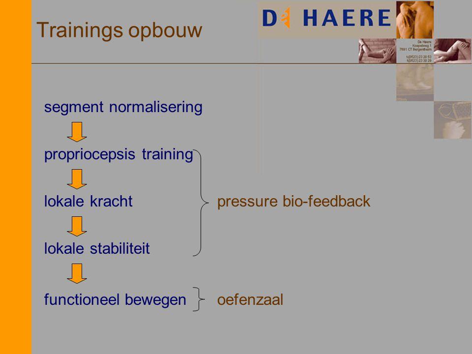 Trainings opbouw segment normalisering pressure bio-feedback oefenzaal propriocepsis training lokale kracht lokale stabiliteit functioneel bewegen