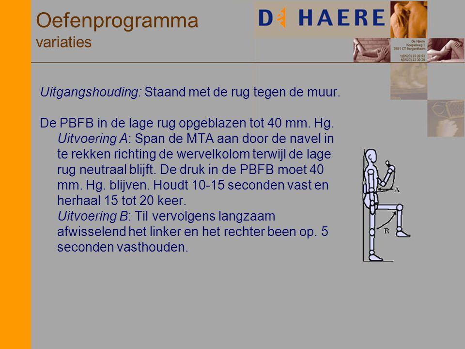 Oefenprogramma variaties Uitgangshouding: Staand met de rug tegen de muur. De PBFB in de lage rug opgeblazen tot 40 mm. Hg. Uitvoering A: Span de MTA