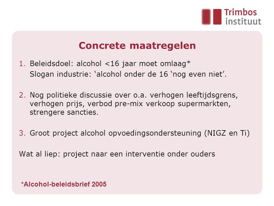 Concrete maatregelen 1.Beleidsdoel: alcohol <16 jaar moet omlaag* Slogan industrie: 'alcohol onder de 16 'nog even niet'.