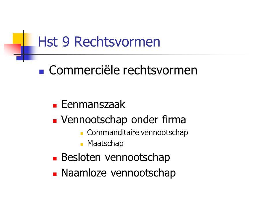 Hst 9 Rechtsvormen  Commerciële rechtsvormen  Eenmanszaak  Vennootschap onder firma  Commanditaire vennootschap  Maatschap  Besloten vennootschap  Naamloze vennootschap