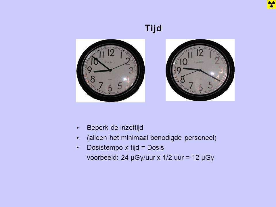 Tijd •Beperk de inzettijd •(alleen het minimaal benodigde personeel) •Dosistempo x tijd = Dosis voorbeeld: 24 µGy/uur x 1/2 uur = 12 µGy