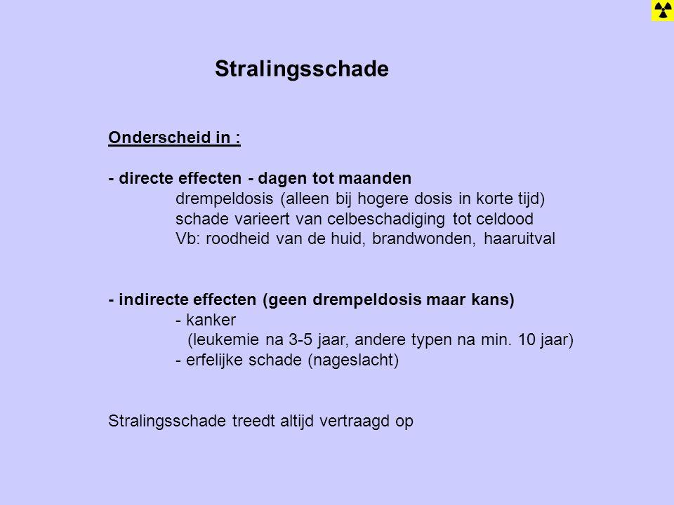Onderscheid in : - directe effecten - dagen tot maanden drempeldosis (alleen bij hogere dosis in korte tijd) schade varieert van celbeschadiging tot c