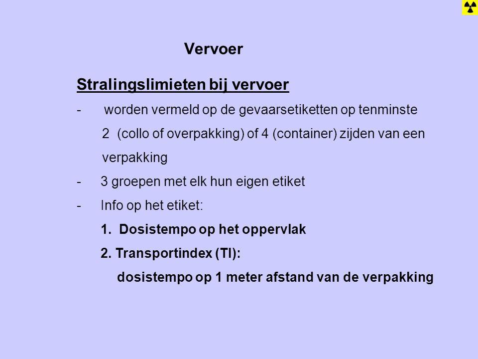Stralingslimieten bij vervoer - worden vermeld op de gevaarsetiketten op tenminste 2 (collo of overpakking) of 4 (container) zijden van een verpakking