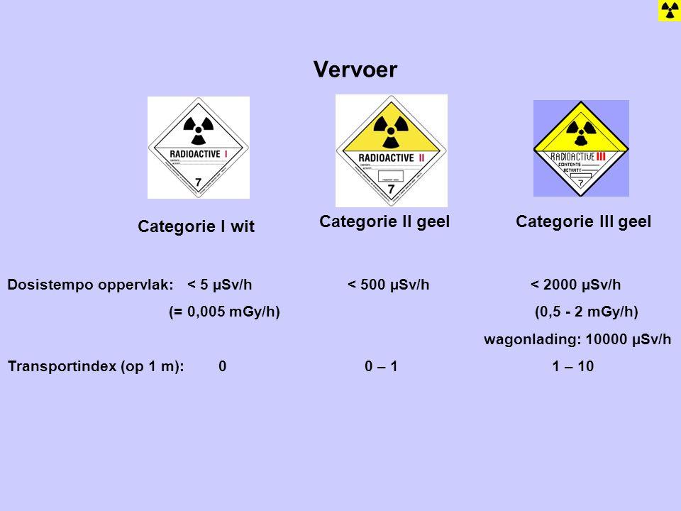 Vervoer Dosistempo oppervlak: < 5 µSv/h < 500 µSv/h < 2000 µSv/h (= 0,005 mGy/h) (0,5 - 2 mGy/h) wagonlading: 10000 µSv/h Transportindex (op 1 m): 0 0 – 11 – 10 Categorie I wit Categorie II geel Categorie III geel
