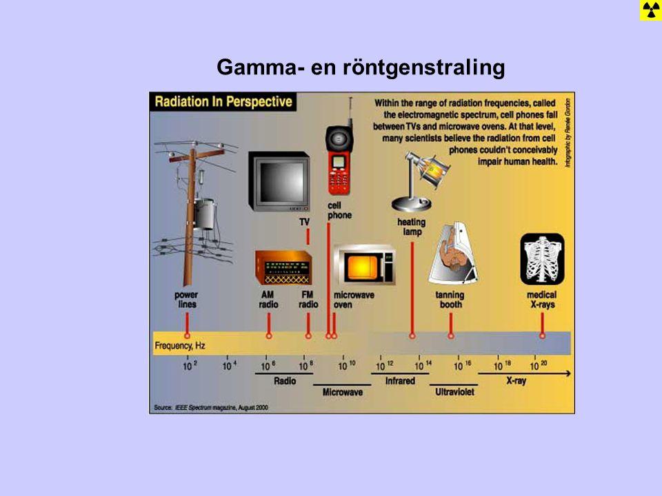 Gamma- en röntgenstraling
