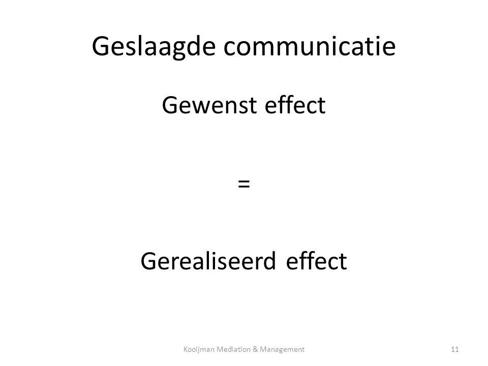 Geslaagde communicatie Gewenst effect = Gerealiseerd effect Kooijman Mediation & Management11