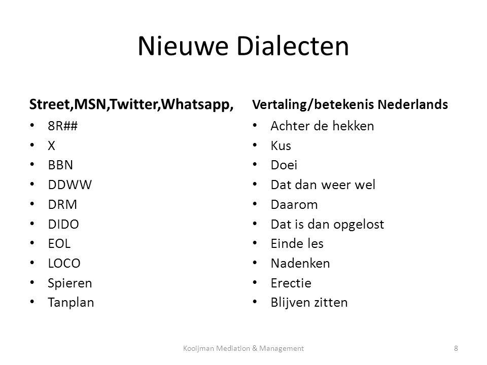 Nieuwe Dialecten Street,MSN,Twitter,Whatsapp, • 8R## • X • BBN • DDWW • DRM • DIDO • EOL • LOCO • Spieren • Tanplan Vertaling/betekenis Nederlands • A