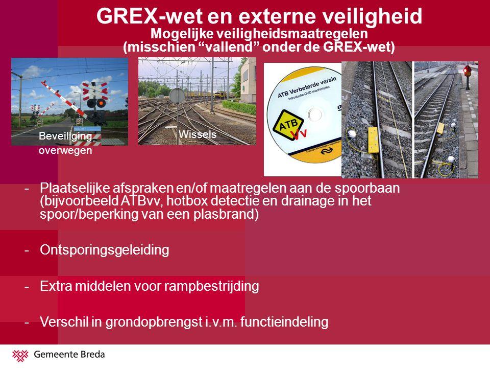 """GREX-wet en externe veiligheid Mogelijke veiligheidsmaatregelen (misschien """"vallend"""" onder de GREX-wet) Copyright www.railgoed.nlwww.railgoed.nl Bevei"""