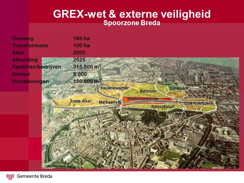 Havenkwartier Belcrum Liniepark Zoete inval Markoevers Stationskwartier Spoorbuurt Drie Hoefijzers GREX-wet & externe veiligheid Spoorzone Breda Omvan