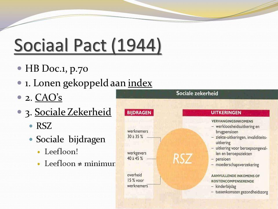 Sociaal Pact (1944)  HB Doc.1, p.70  1. Lonen gekoppeld aan index  2. CAO's  3. Sociale Zekerheid  RSZ  Sociale bijdragen  Leefloon!  Leefloon