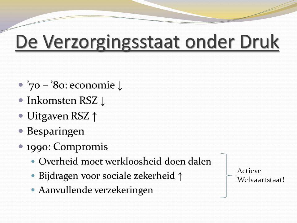  '70 – '80: economie ↓  Inkomsten RSZ ↓  Uitgaven RSZ ↑  Besparingen  1990: Compromis  Overheid moet werkloosheid doen dalen  Bijdragen voor so