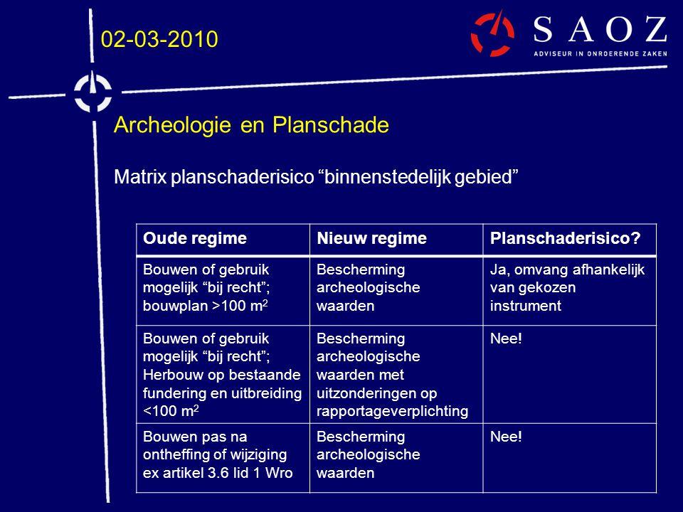 """02-03-2010 Archeologie en Planschade Matrix planschaderisico """"binnenstedelijk gebied"""" Oude regimeNieuw regimePlanschaderisico? Bouwen of gebruik mogel"""