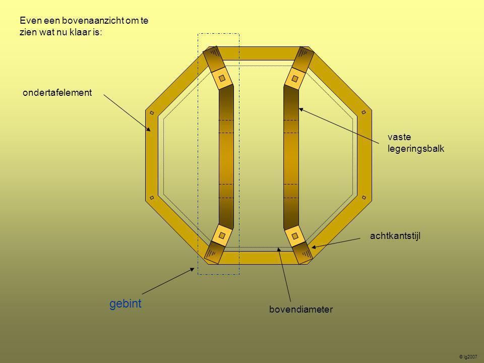 Even een bovenaanzicht om te zien wat nu klaar is: achtkantstijl vaste legeringsbalk gebint bovendiameter © lg2007 ondertafelement