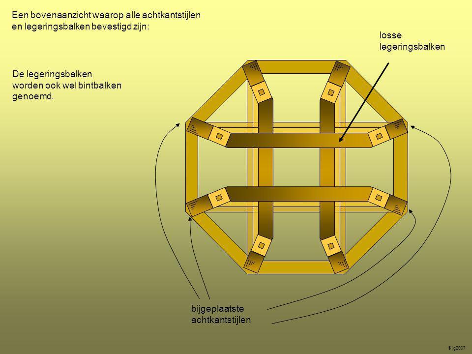 Een bovenaanzicht waarop alle achtkantstijlen en legeringsbalken bevestigd zijn: bijgeplaatste achtkantstijlen De legeringsbalken worden ook wel bintb