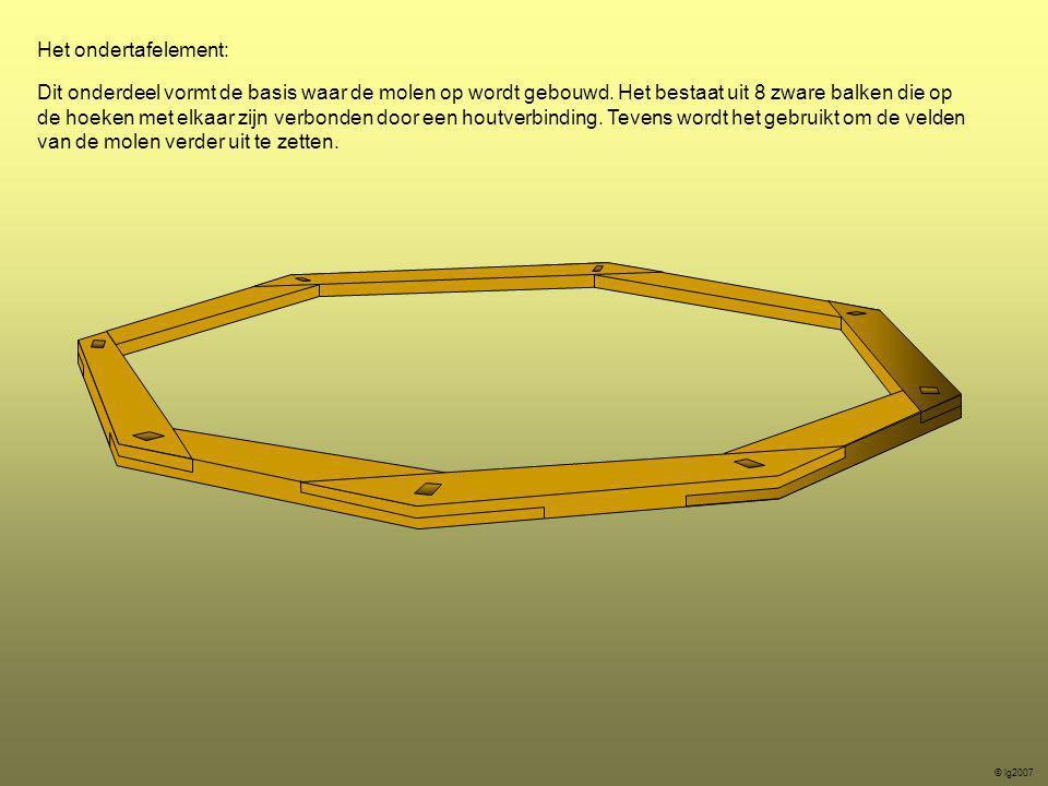 Een bovenaanzicht waarop alle achtkantstijlen en legeringsbalken bevestigd zijn: bijgeplaatste achtkantstijlen De legeringsbalken worden ook wel bintbalken genoemd.