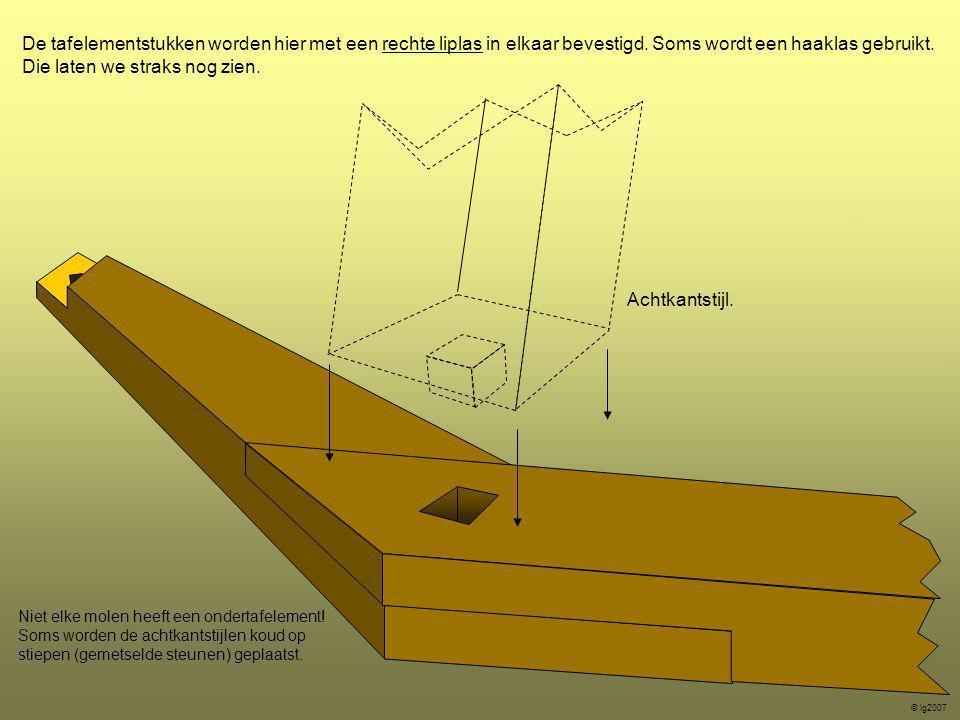 Bij de start van het oprichten van een achtkant maakt de molenmaker gebruik van mallen.