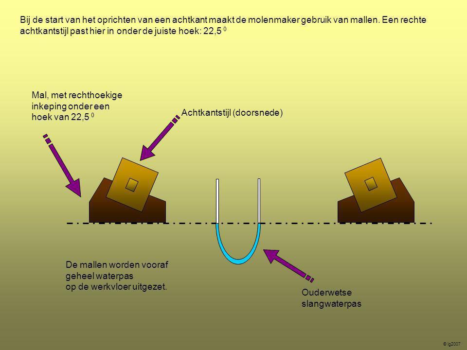 Rekenkundigen onder jullie vragen zich mogelijk af: waarom staan die achtkantstijlen bij het maken van een molen in een mal van 22,5 0 .