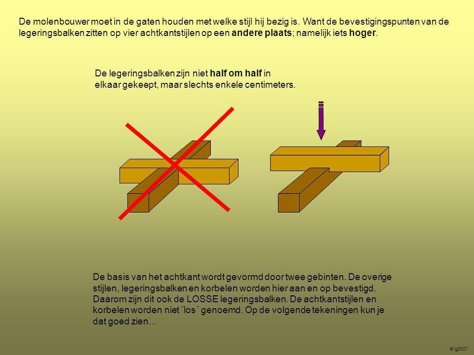 Er zijn echter afwijkingen in de bouw van het staande werk mogelijk.
