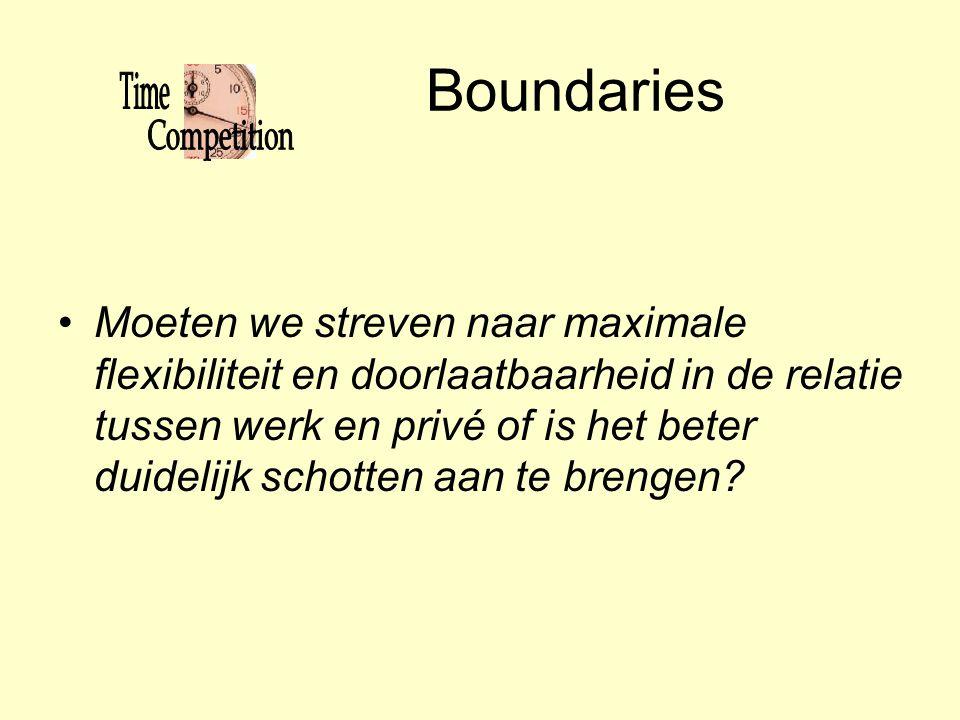 Boundaries •Moeten we streven naar maximale flexibiliteit en doorlaatbaarheid in de relatie tussen werk en privé of is het beter duidelijk schotten aa