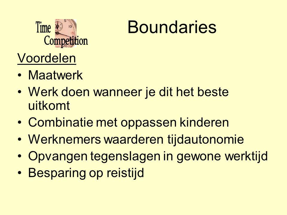 Boundaries Voordelen •Maatwerk •Werk doen wanneer je dit het beste uitkomt •Combinatie met oppassen kinderen •Werknemers waarderen tijdautonomie •Opva
