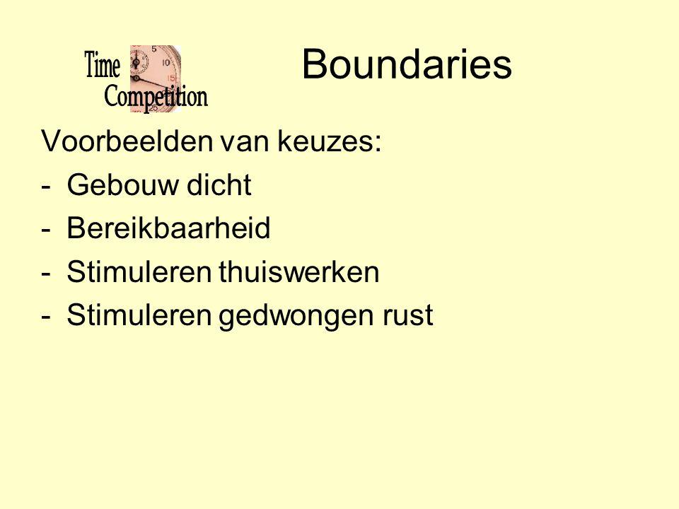 Boundaries Voorbeelden van keuzes: -Gebouw dicht -Bereikbaarheid -Stimuleren thuiswerken -Stimuleren gedwongen rust