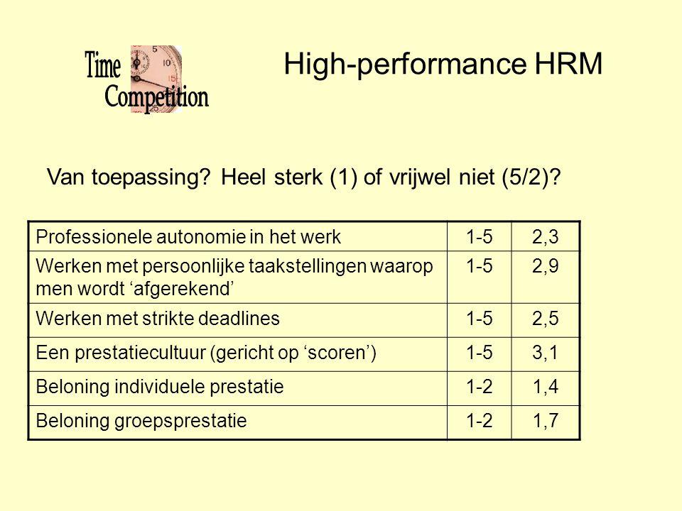 High-performance HRM Professionele autonomie in het werk1-52,3 Werken met persoonlijke taakstellingen waarop men wordt 'afgerekend' 1-52,9 Werken met