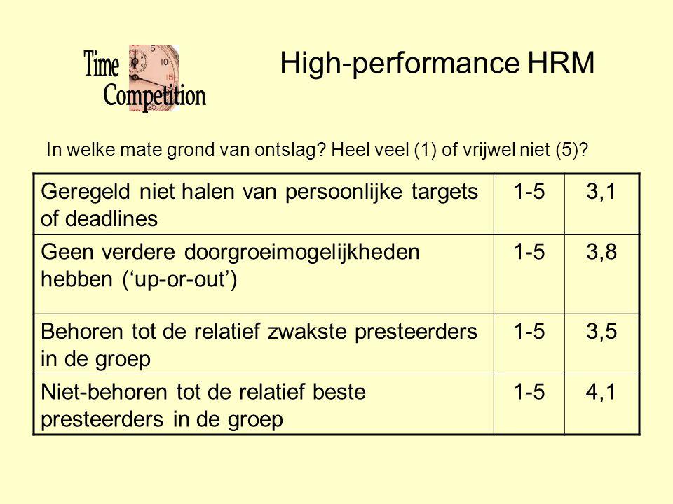 High-performance HRM Geregeld niet halen van persoonlijke targets of deadlines 1-53,1 Geen verdere doorgroeimogelijkheden hebben ('up-or-out') 1-53,8