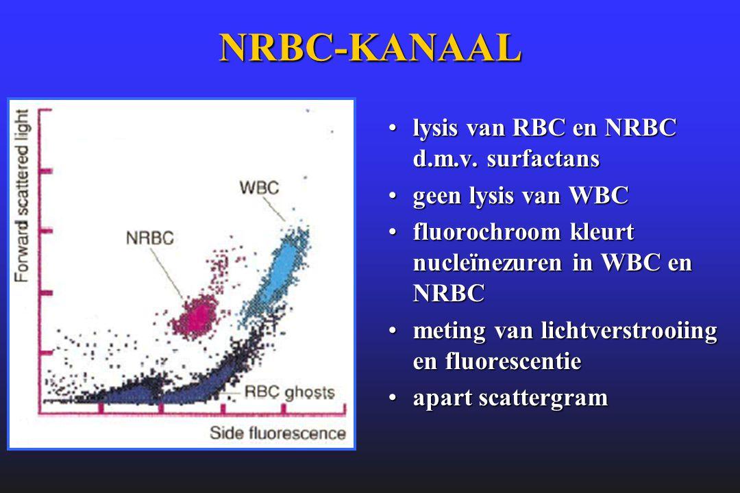 NRBC-KANAAL •lysis van RBC en NRBC d.m.v. surfactans •geen lysis van WBC •fluorochroom kleurt nucleïnezuren in WBC en NRBC •meting van lichtverstrooii